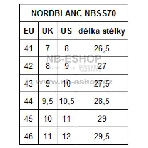 7d57f8ddc08 Pánské sandály NORDBLANC Orbit NBSS70 MODRÁ velikost  44 ( 9